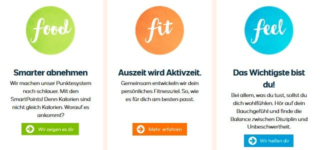 Weight Watchers Online Feel Good Programm