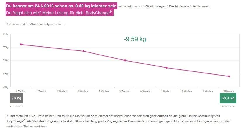 BodyChange Gewicht berechnen
