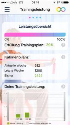 NewMoove App Trainingsleitstung